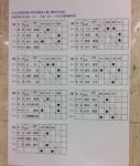 第42回小学生名人戦東日本大会②