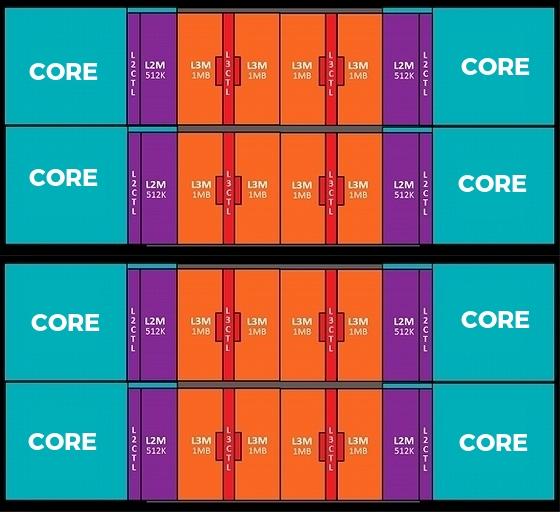 8Core-CCX.jpg