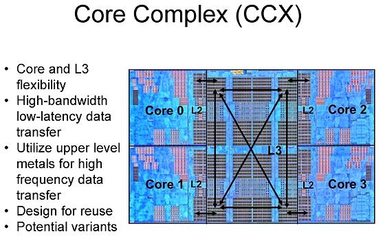 AMD-Ryzen-Slide-1.jpg