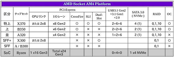 AMD_Socket-AM4_Platform.jpg