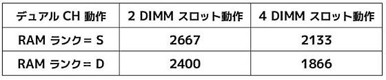 RAM-perform_Socket-AM4.jpg