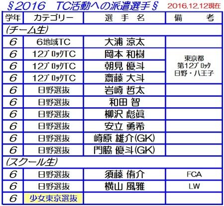 2016.12.12-TC活動への派遣選手
