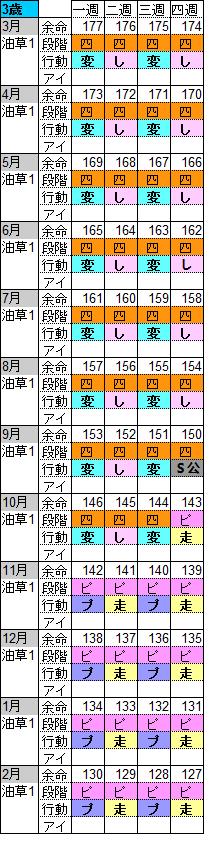 3sai_201704251739043cb.png