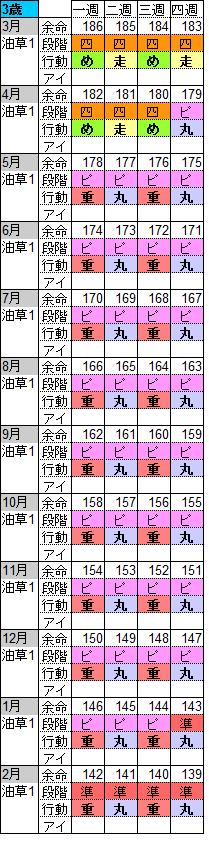 3sai_20170502194632d2e.png