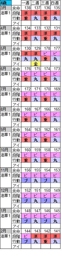 4sai_201705021946332f4.png