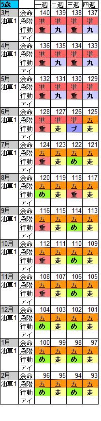 5sai_201705021947559fd.png