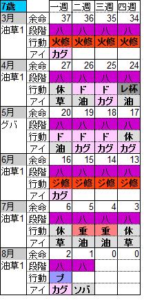 7sai.png