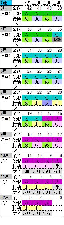 7sai_20170425174025a30.png