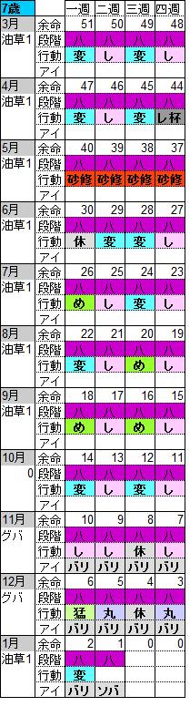 7sai_20170502194758b96.png