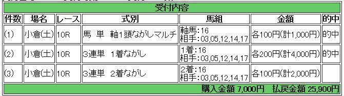 20170218kr10rmuryou.jpg