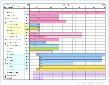 Petsai_Plan201400801.png