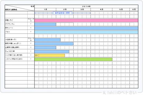 Petsai_Plan201401.png