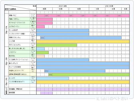 Petsai_Plan20141001.png