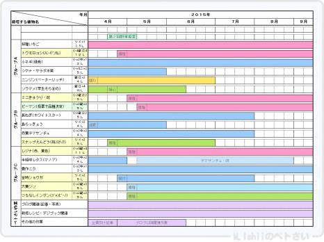 Petsai_Plan20150402.png