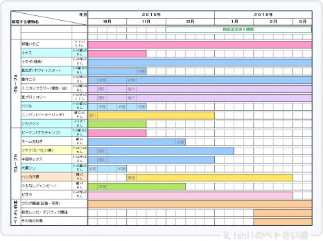 Petsai_Plan201510_1.png