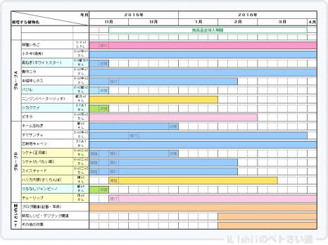 Petsai_Plan201511.png