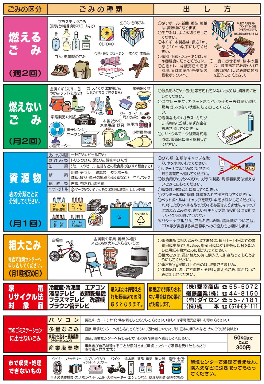 〈土岐津〉平成29年度ゴミ収集カレンダー2