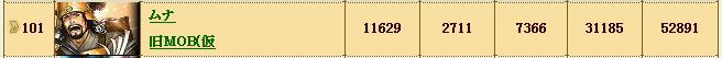 20170301101808合戦ポイントランキング - 戦国IXA