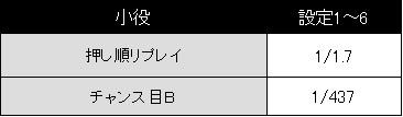 banchou3-koyaku2.jpg