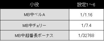 banchou3-koyaku3.jpg
