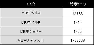 banchou3-koyaku4.jpg