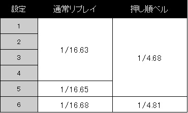 banchou3-koyaku6.jpg