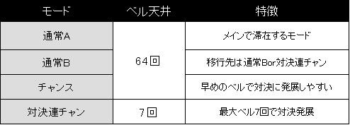 banchou3-mode-gaiyou.jpg
