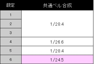 banchou3-setteisa-kyoutuuberu.jpg