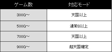 kinniku-tokushukoukaku2.jpg