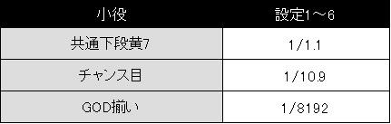 poseidon-koyaku2.jpg