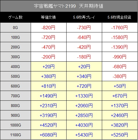 yamato2199-kitaiti.jpg