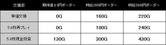 yamato2199-reset-border.jpg