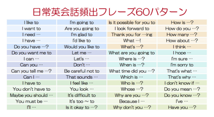 7english 文例