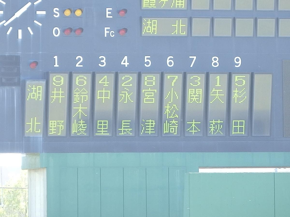 07_土浦湖北のスタメン