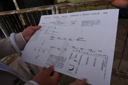10金刺手塚家系図