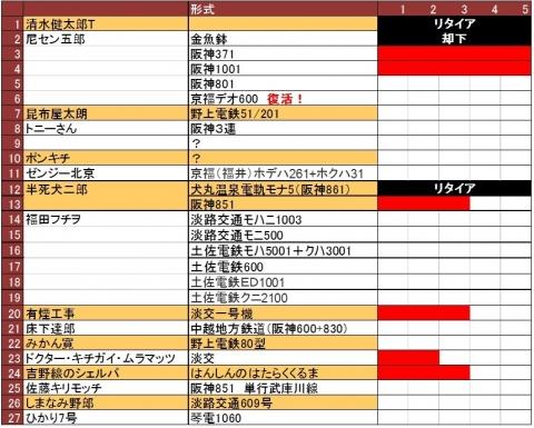 第3モハモハ進捗表