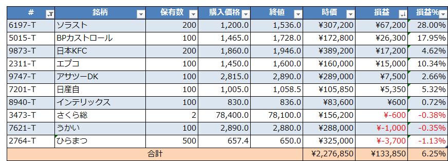 201704資産運用-03
