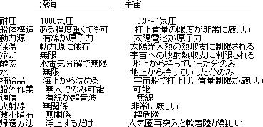 http://blog-imgs-121.fc2.com/o/k/a/okarutojishinyogen/newsplus_1492864833_23901.png