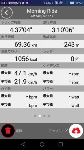 2017/03/04 走行記録