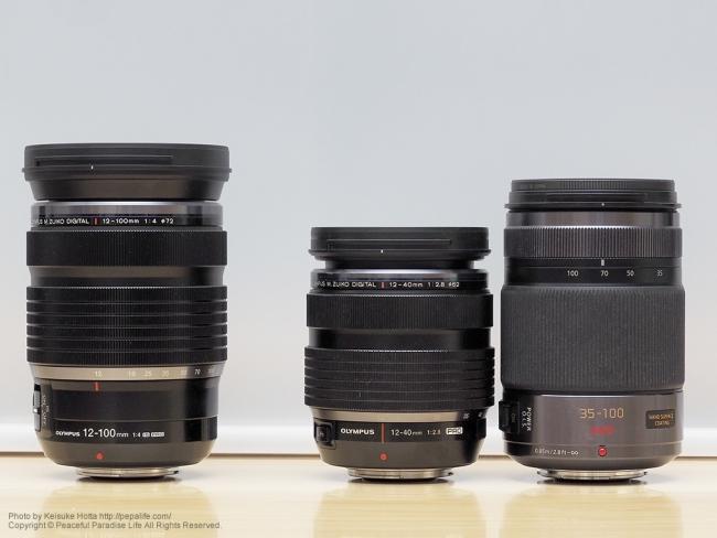 12-100mmF4.0と12-40mmF2.8と35-100mmF2.8の大きさ比較1