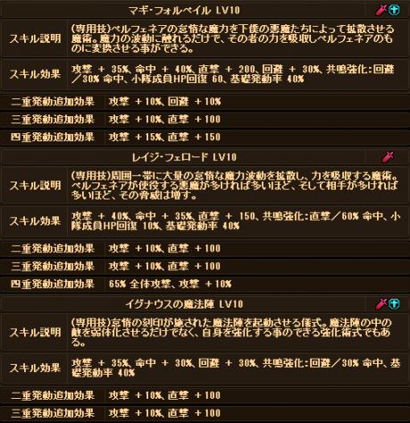 20170327-2 ☆10ペルフェネアさんのデータ♪②
