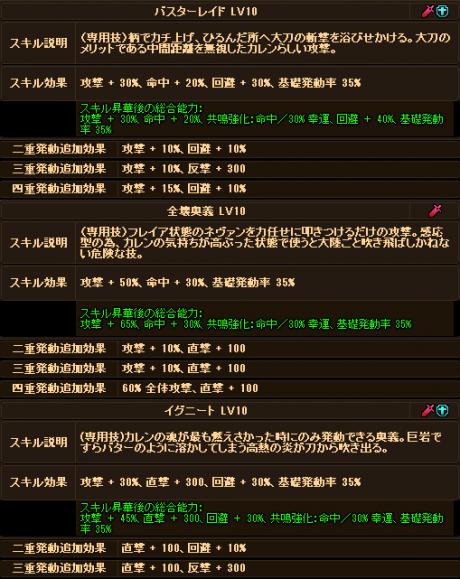 20170406-00c ☆10Ex軽カレンちゃんのデータ♪追記