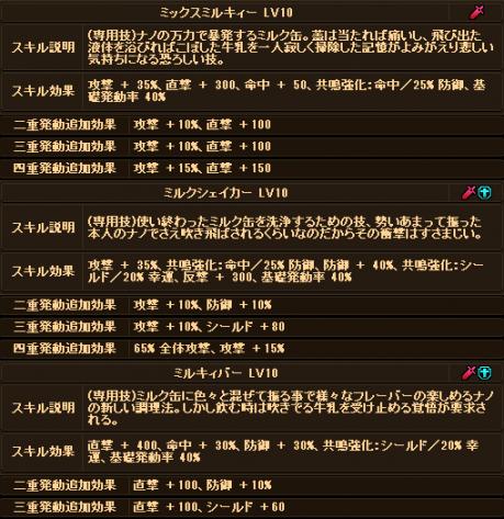 20170407-2 ☆10Exみるナノちゃんのデータ♪②
