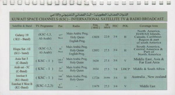 Radio Kuwait 2017年カレンダーより、国際衛星テレビ、ラジオ放送スケジュール表