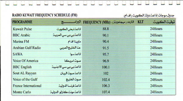 Radio Kuwait 2017年カレンダーより、FMラジオ スケジュール表