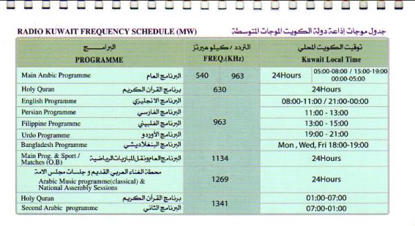 Radio Kuwait 2017年カレンダーより、短波、中波ラジオ スケジュール表