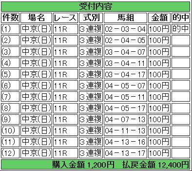 万29-6本目