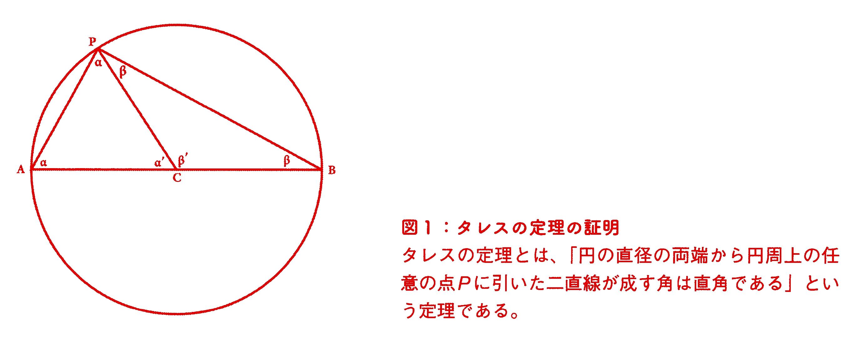 Thalēs_theorem_red