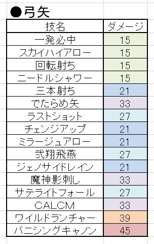 13_弓矢