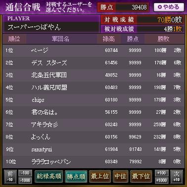 2017 3 14通信リスト